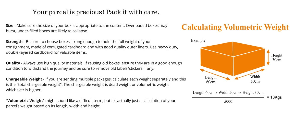 Get Complete Packing and Weighing Advice from Parcel Chief